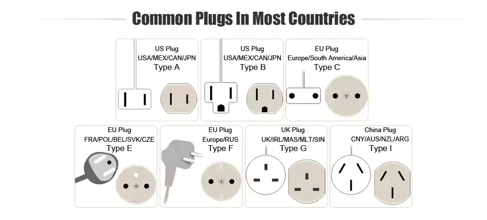 plug-socket-types-listed-by-country.jpg